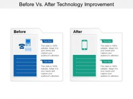 Before Vs After Technology Improvement