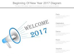 Beginning Of New Year 2017 Diagram