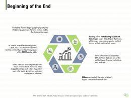 Beginning Of The End N471 Powerpoint Presentation Display