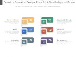 Behavior Evaluation Example Powerpoint Slide Background Picture