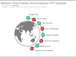 Behavior Flow Crashes And Exceptions Ppt Example