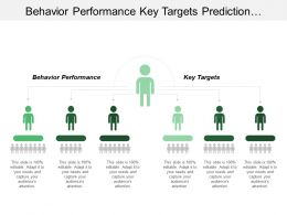 Behavior Performance Key Targets Prediction Differentiated Fulfill Communication
