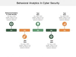 Behavioral Analytics In Cyber Security Ppt Powerpoint Presentation Sample Cpb