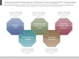 Behavioral And Performance Outcomes Chart Example Ppt Presentation