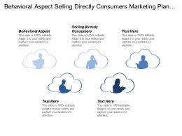 Behavioral Aspect Selling Directly Consumers Marketing Plan Demographic Segmentation