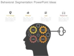 Behavioral Segmentation Powerpoint Ideas