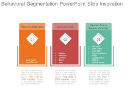 Behavioral Segmentation Powerpoint Slide Inspiration