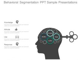 Behavioral Segmentation Ppt Sample Presentations