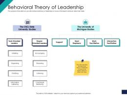 Behavioral Theory Of Leadership Ppt Powerpoint Presentation Diagram Ppt