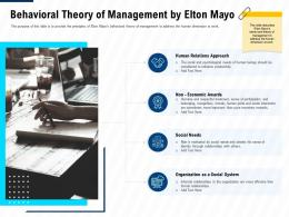 Behavioral Theory Of Management By Elton Mayo Leadership And Management Learning Outcomes Ppt Summary