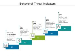 Behavioral Threat Indicators Ppt Powerpoint Presentation File Professional Cpb