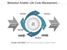 Behaviour Analytic Life Cycle Management Streamline Product Development Cpb