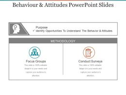 Behaviour And Attitudes Powerpoint Slides