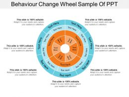 Behaviour Change Wheel Sample Of PPT