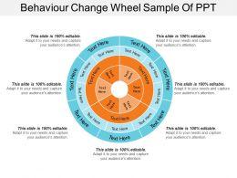 behaviour_change_wheel_sample_of_ppt_Slide01