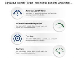 Behaviour Identify Target Incremental Benefits Organized Customer Requirements
