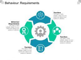 Behaviour Requirements Ppt Powerpoint Presentation File Background Images Cpb