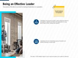 Being An Effective Leader Leadership And Management Learning Outcomes Ppt Gridlines