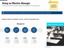 Being An Effective Manager Leadership And Management Learning Outcomes Ppt Objects