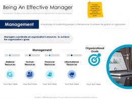 Being An Effective Manager Management Leaders Vs Managers Ppt Powerpoint Example Introduction
