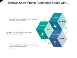 Believe Know Frame Adherence Model With Circles And Arrows