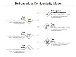 Bell Lapadula Confidentiality Model Ppt Powerpoint Presentation Gallery Graphics Cpb