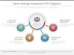 Bench Strength Assessment Ppt Diagrams