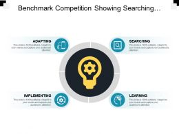 Benchmark Competition Showing Searching Learning Adapting And Implementing