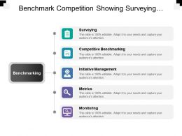 Benchmark Competition Showing Surveying Initiative Management And Metrics