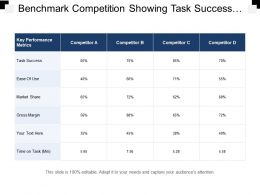 Benchmark Competition Showing Task Success Ease Of Use