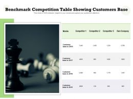 Benchmark Competition Table Showing Customers Base