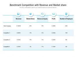 Benchmark Competition With Revenue And Market Share