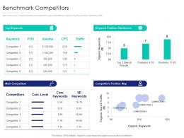 Benchmark Competitors Internet Marketing Strategy And Implementation Ppt Icons