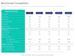 Benchmark Competitors Site Internet Marketing Strategy And Implementation Ppt Icons