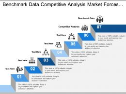 Benchmark Data Competitive Analysis Market Forces Usage Statistics