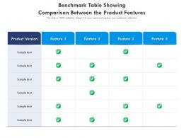 Benchmark Table Showing Comparison Between The Product Features