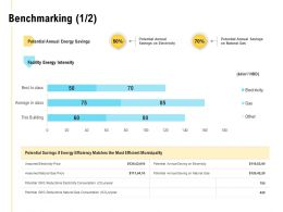Benchmarking Business Ppt Powerpoint Presentation Slides Graphics Download