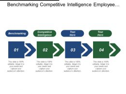 Benchmarking Competitive Intelligence Employee Engagement Productivity Employee Survey Process Cpb