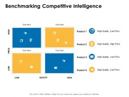 Benchmarking Competitive Intelligence High Quality Ppt Powerpoint Graphics
