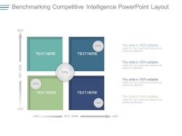 Benchmarking Competitive Intelligence Powerpoint Layout