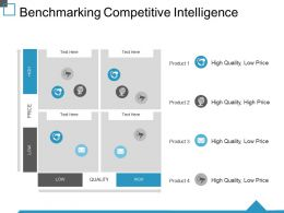 Benchmarking Competitive Intelligence Ppt Designs Download