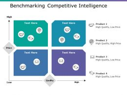 Benchmarking Competitive Intelligence Ppt Portfolio Influencers