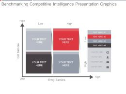 Benchmarking Competitive Intelligence Presentation Graphics