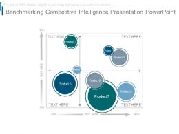 Benchmarking Competitive Intelligence Presentation Powerpoint