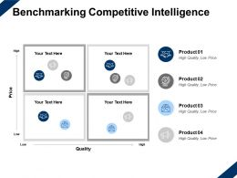 Benchmarking Competitive Intelligence Price Quality Ppt Powerpoint Presentation Slides Clipart