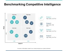 Benchmarking Competitive Intelligence Product Ppt Powerpoint Presentation File Microsoft