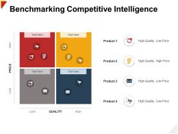 Benchmarking Competitive Intelligence Quality Ppt Powerpoint Presentation Infographics