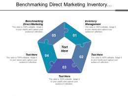 Benchmarking Direct Marketing Inventory Management Account Management Franchise Marketing Cpb