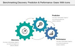 Benchmarking Discovery Prediction And Performance Gears With Icons