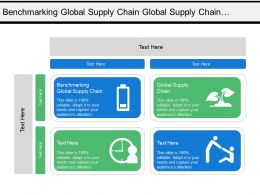Benchmarking Global Supply Chain Global Supply Chain Atom Economy